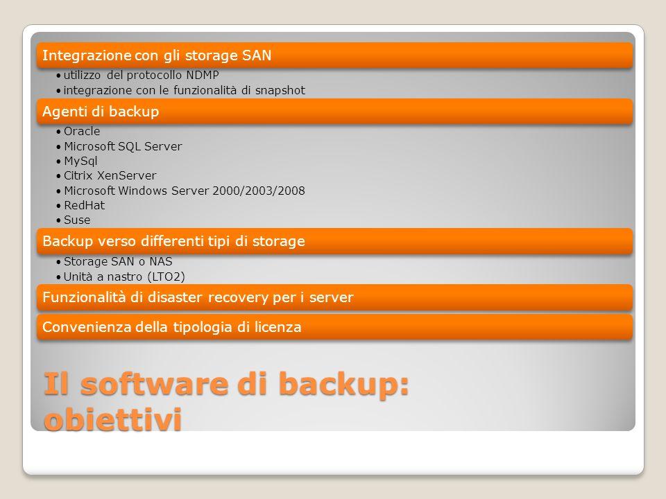 Il software di backup: obiettivi Integrazione con gli storage SAN utilizzo del protocollo NDMP integrazione con le funzionalità di snapshot Agenti di