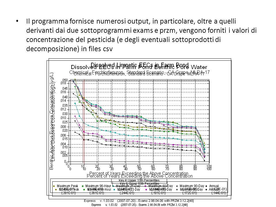 Il programma fornisce numerosi output, in particolare, oltre a quelli derivanti dai due sottoprogrammi exams e przm, vengono forniti i valori di concentrazione del pesticida (e degli eventuali sottoprodotti di decomposizione) in files csv