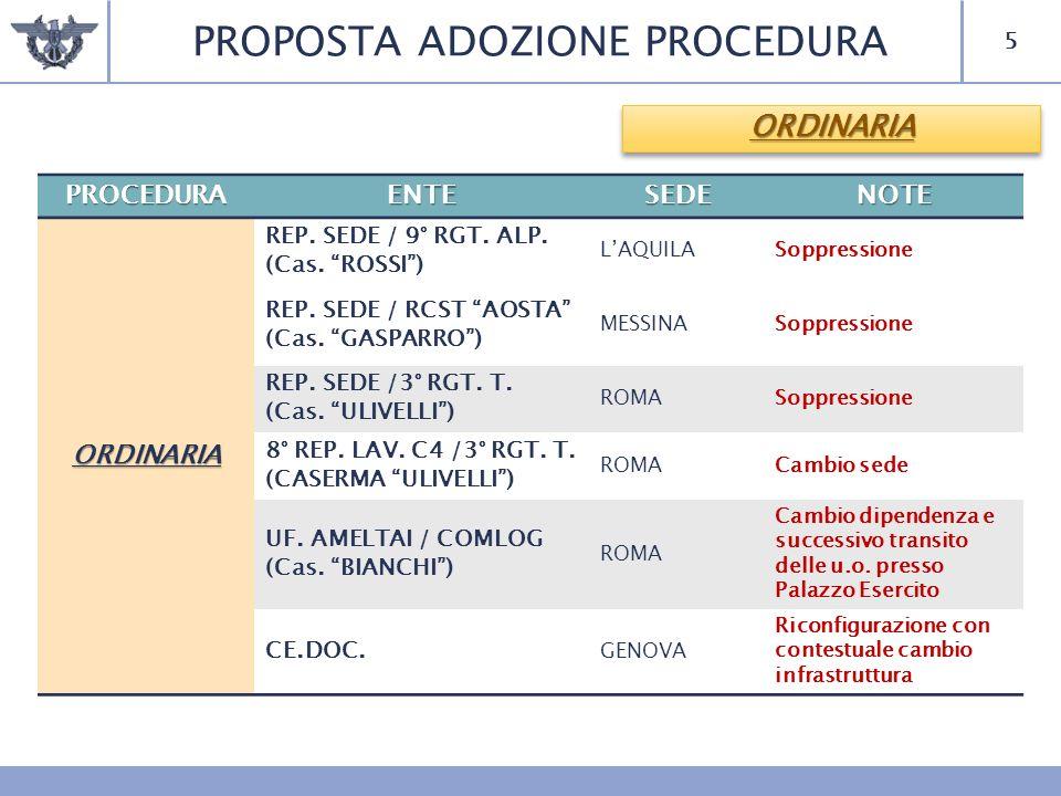 6 INFORMAZIONI NON CLASSIFICATE CONTROLLATE SEMPLIFICATASEMPLIFICATA
