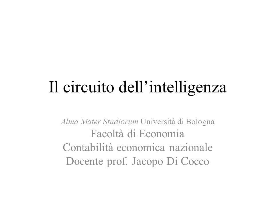 Il circuito dellintelligenza Alma Mater Studiorum Università di Bologna Facoltà di Economia Contabilità economica nazionale Docente prof. Jacopo Di Co