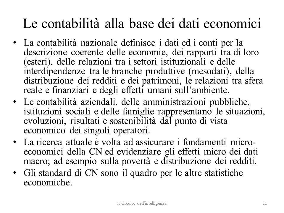 Le contabilità alla base dei dati economici La contabilità nazionale definisce i dati ed i conti per la descrizione coerente delle economie, dei rappo