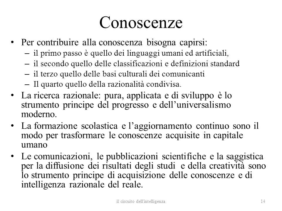 Teorie e modelli economici Leconomia è una scienza basata sulle osservazioni dei fenomeni economici e dei risultati anche quando difficilmente traducibili in moneta.