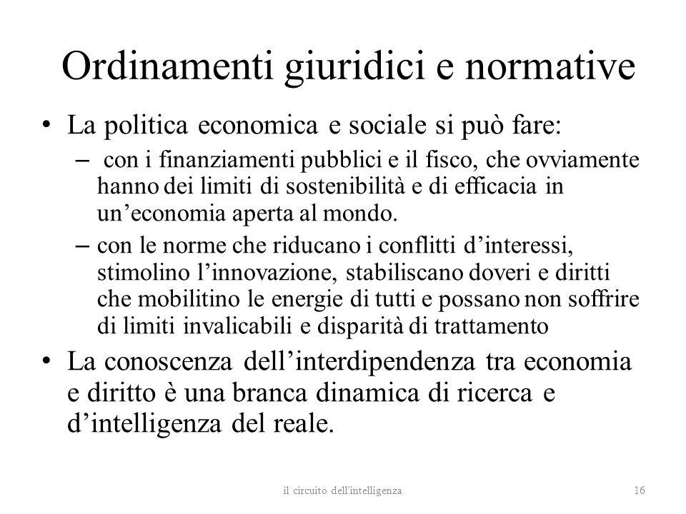 Ordinamenti giuridici e normative La politica economica e sociale si può fare: – con i finanziamenti pubblici e il fisco, che ovviamente hanno dei lim