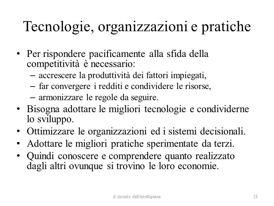 Tecnologie, organizzazioni e pratiche Per rispondere pacificamente alla sfida della competitività è necessario: – accrescere la produttività dei fatto