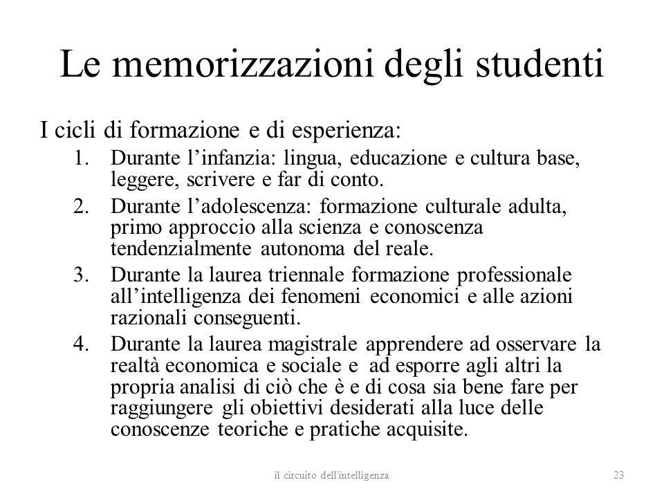 Le memorizzazioni degli studenti I cicli di formazione e di esperienza: 1.Durante linfanzia: lingua, educazione e cultura base, leggere, scrivere e fa