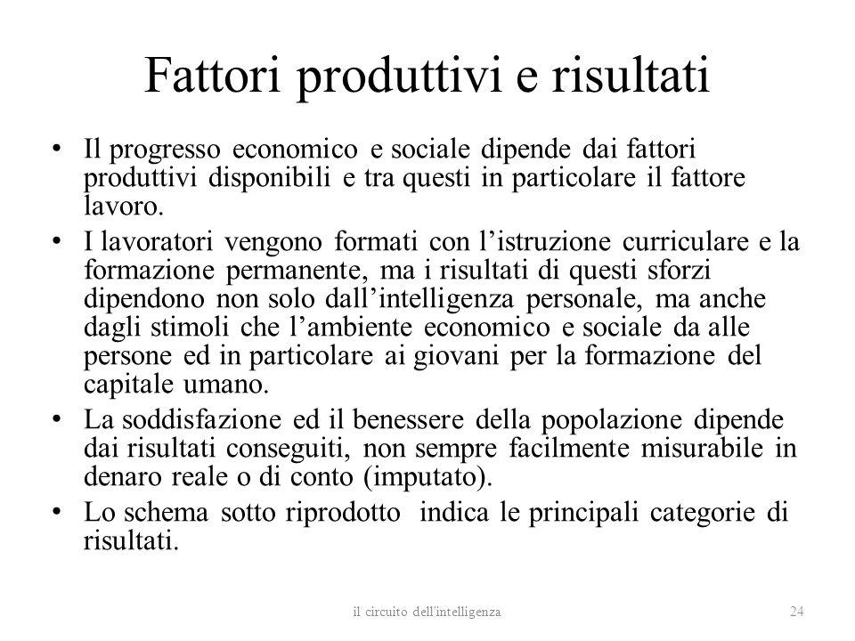 Fattori produttivi e risultati Il progresso economico e sociale dipende dai fattori produttivi disponibili e tra questi in particolare il fattore lavo