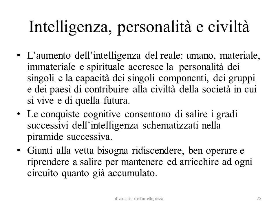 Intelligenza, personalità e civiltà Laumento dellintelligenza del reale: umano, materiale, immateriale e spirituale accresce la personalità dei singol