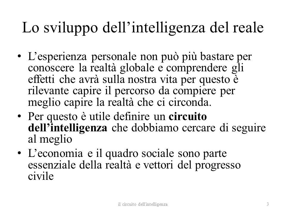 Lo sviluppo dellintelligenza del reale Lesperienza personale non può più bastare per conoscere la realtà globale e comprendere gli effetti che avrà su