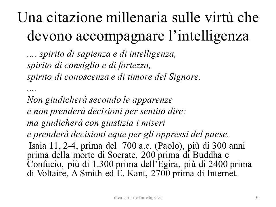 Una citazione millenaria sulle virtù che devono accompagnare lintelligenza …. spirito di sapienza e di intelligenza, spirito di consiglio e di fortezz
