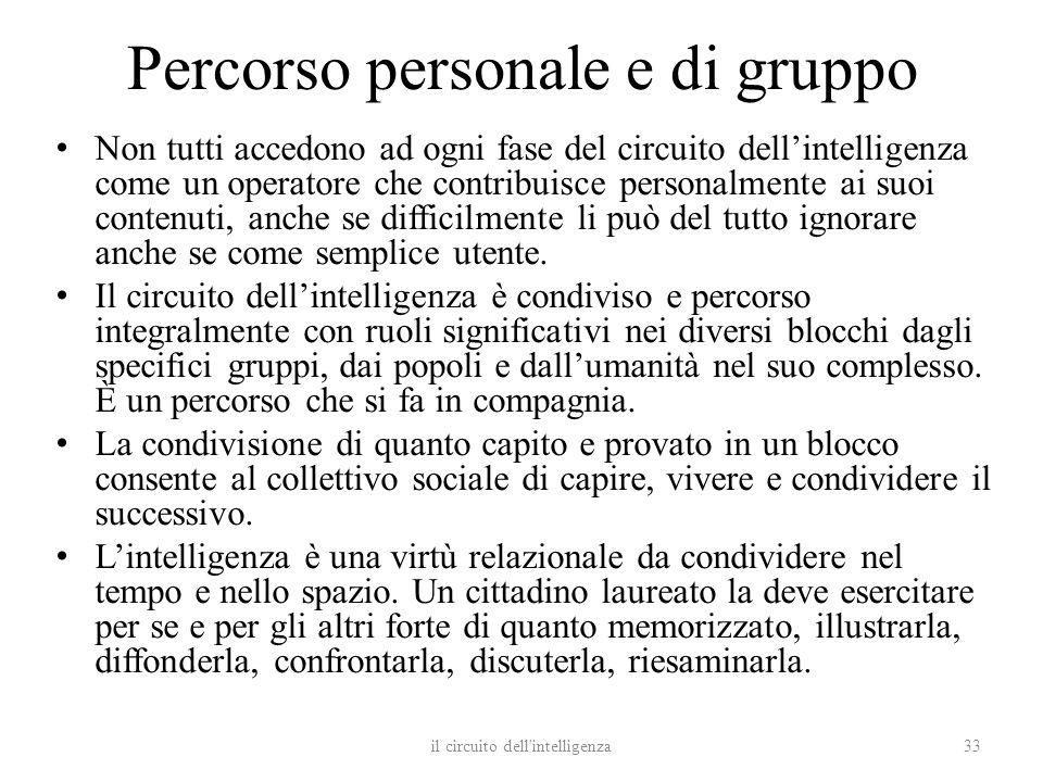 Percorso personale e di gruppo Non tutti accedono ad ogni fase del circuito dellintelligenza come un operatore che contribuisce personalmente ai suoi
