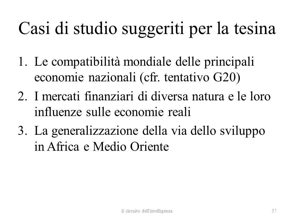 Casi di studio suggeriti per la tesina 1.Le compatibilità mondiale delle principali economie nazionali (cfr. tentativo G20) 2.I mercati finanziari di