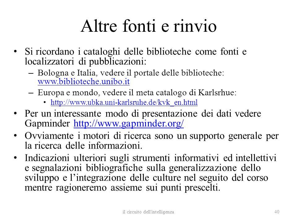 Altre fonti e rinvio Si ricordano i cataloghi delle biblioteche come fonti e localizzatori di pubblicazioni: – Bologna e Italia, vedere il portale del