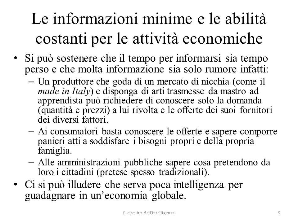 Le informazioni minime e le abilità costanti per le attività economiche Si può sostenere che il tempo per informarsi sia tempo perso e che molta infor
