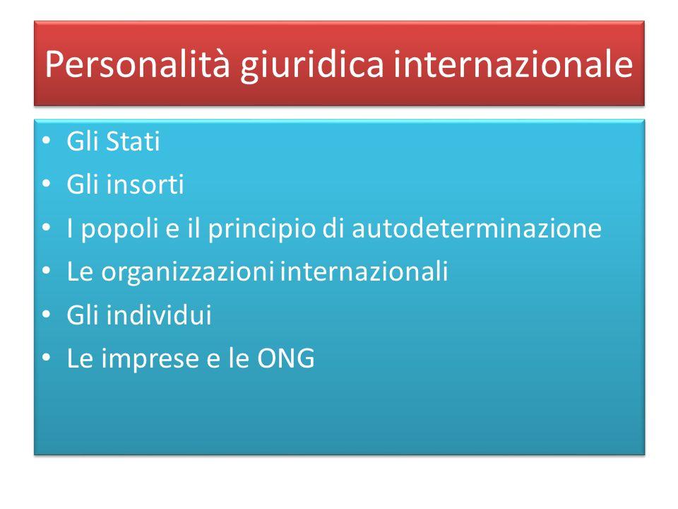 Personalità giuridica internazionale Gli Stati Gli insorti I popoli e il principio di autodeterminazione Le organizzazioni internazionali Gli individu