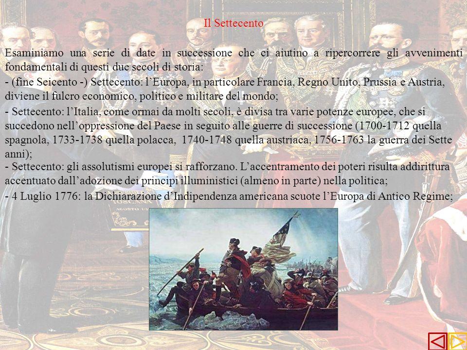- 17 Giugno – 26 Agosto 1789: la Francia rivoluzionaria mette in crisi e abbatte lassolutismo; - 26 Agosto 1789 - 10 Agosto 1792: è in vigore la Costituzione del 1791; - 27 Luglio 1794 – 9 Novembre 1799: è in vigore la Costituzione del 1795, simile a quella del 1791 - 10 Agosto 1792 – 9 Termidoro anno II (27 Luglio 1794): repubblica giacobina, è in vigore la Costituzione del 1793; La Rivoluzione Francese e Napoleone Vediamo ora più in dettaglio la Rivoluzione Francese e lImpero di Napoleone: - 25 Dicembre 1799: Napoleone approva la Costituzione dellanno VIII; - 1802: Napoleone diviene primo console a vita; - 2 Dicembre 1804: Napoleone è incoronato da papa Pio VII imperatore; - 16-19 Ottobre 1813: Napoleone è sconfitto a Lypsia; - 6 Aprile 1814: Napoleone abdica; - 1° Marzo – 18 Giugno 1815: periodo dei cento giorni; Napoleone è sconfitto a Waterloo; - 5 Maggio 1821: Napoleone muore a SantElena.
