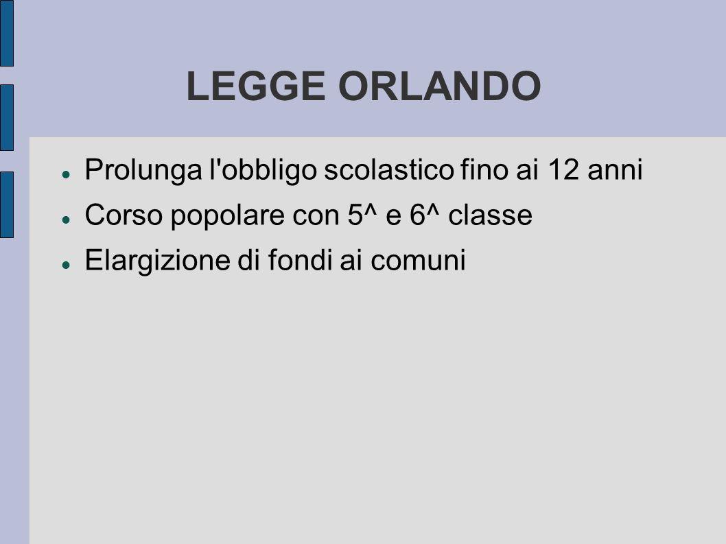 LEGGE ORLANDO Prolunga l obbligo scolastico fino ai 12 anni Corso popolare con 5^ e 6^ classe Elargizione di fondi ai comuni