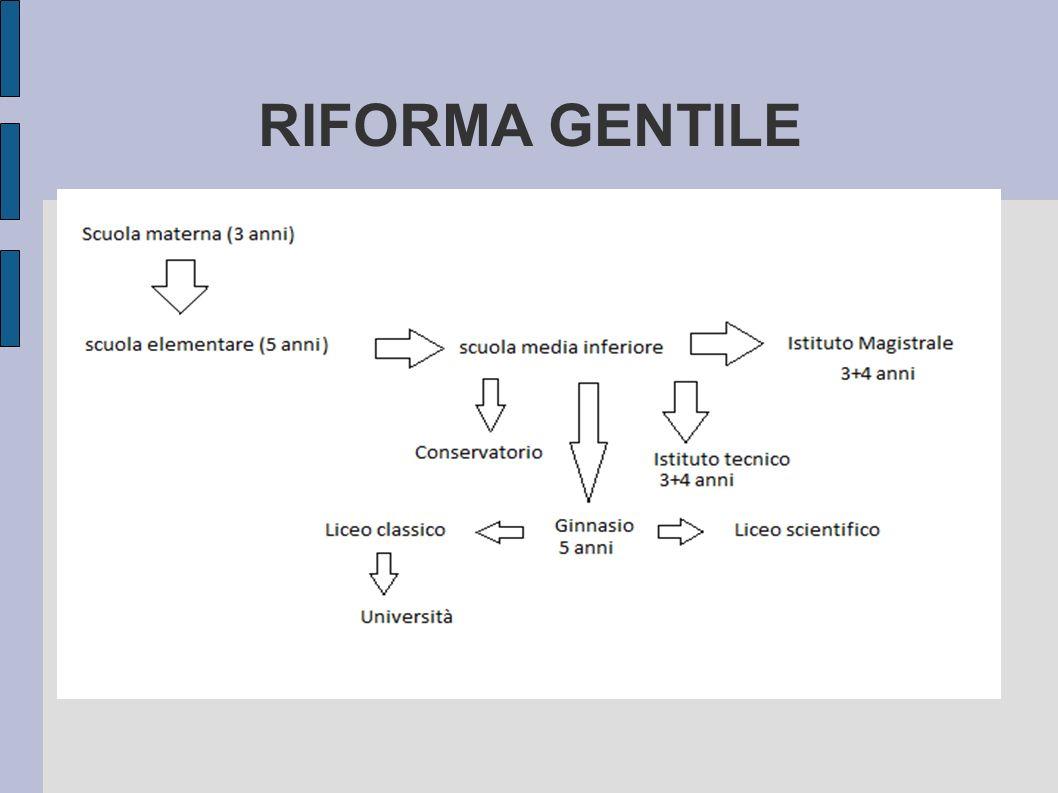 RIFORMA GENTILE