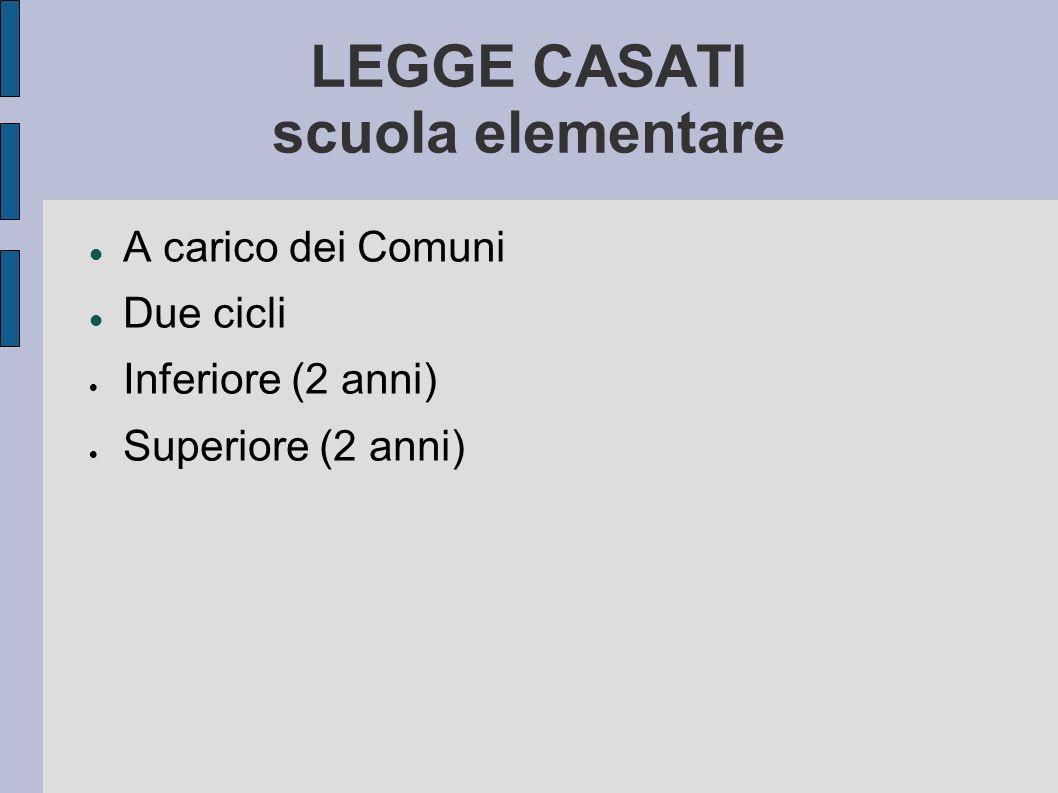 LEGGE CASATI scuola elementare A carico dei Comuni Due cicli Inferiore (2 anni) Superiore (2 anni)