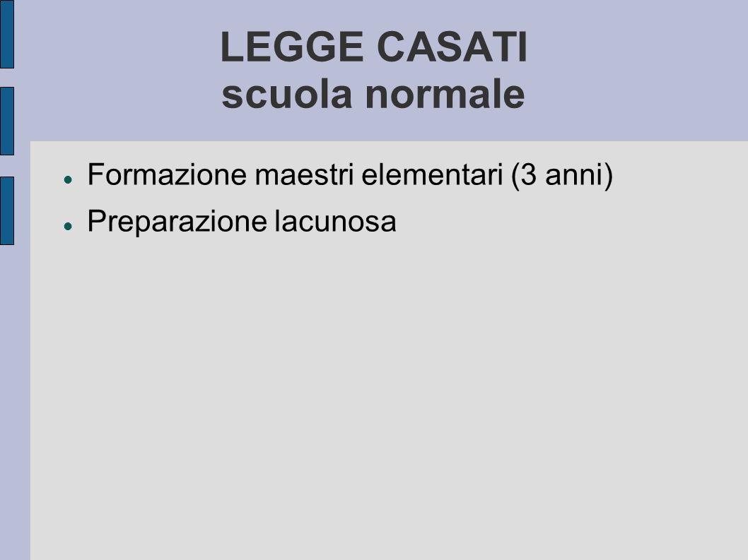 LEGGE CASATI scuola normale Formazione maestri elementari (3 anni) Preparazione lacunosa