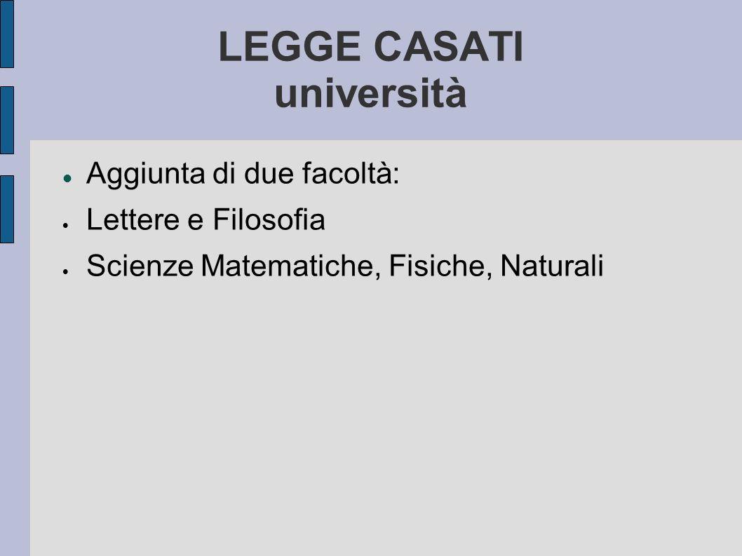 LEGGE CASATI università Aggiunta di due facoltà: Lettere e Filosofia Scienze Matematiche, Fisiche, Naturali