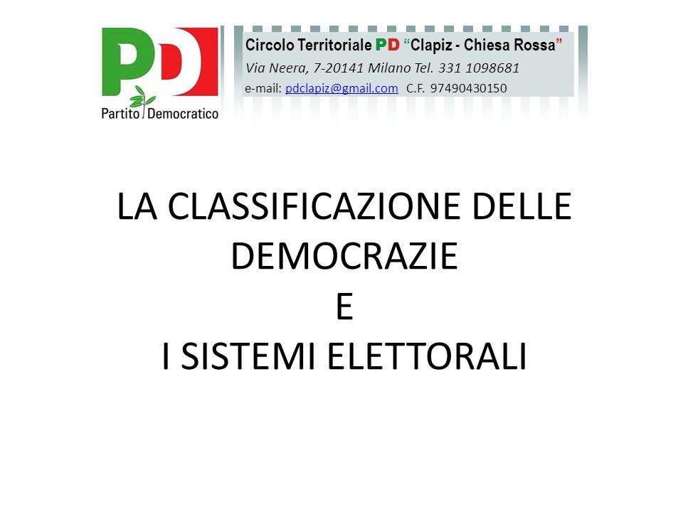 LA CLASSIFICAZIONE DELLE DEMOCRAZIE E I SISTEMI ELETTORALI Circolo Territoriale PD Clapiz - Chiesa Rossa Via Neera, 7-20141 Milano Tel. 331 1098681 e-
