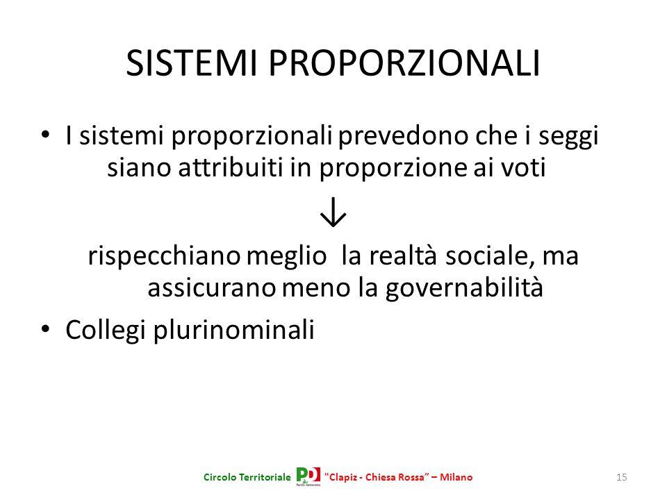 SISTEMI PROPORZIONALI I sistemi proporzionali prevedono che i seggi siano attribuiti in proporzione ai voti rispecchiano meglio la realtà sociale, ma