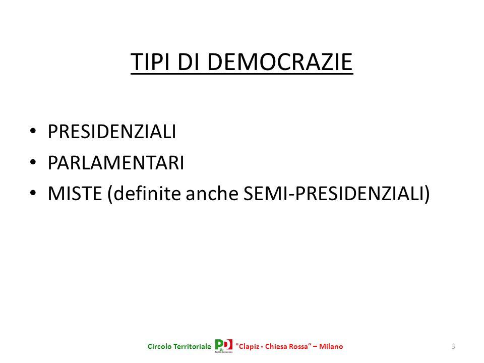 TIPI DI DEMOCRAZIE PRESIDENZIALI PARLAMENTARI MISTE (definite anche SEMI-PRESIDENZIALI) 3Circolo Territoriale