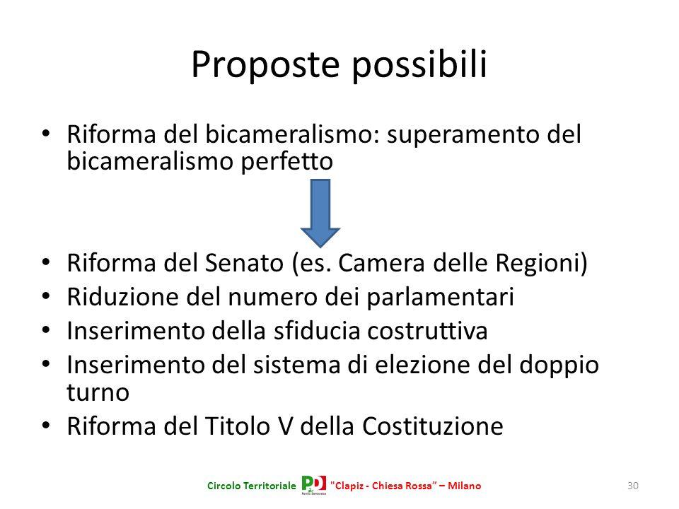 Proposte possibili Riforma del bicameralismo: superamento del bicameralismo perfetto Riforma del Senato (es. Camera delle Regioni) Riduzione del numer