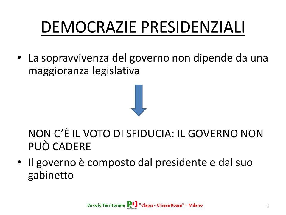 DEMOCRAZIE PRESIDENZIALI La sopravvivenza del governo non dipende da una maggioranza legislativa NON CÈ IL VOTO DI SFIDUCIA: IL GOVERNO NON PUÒ CADERE