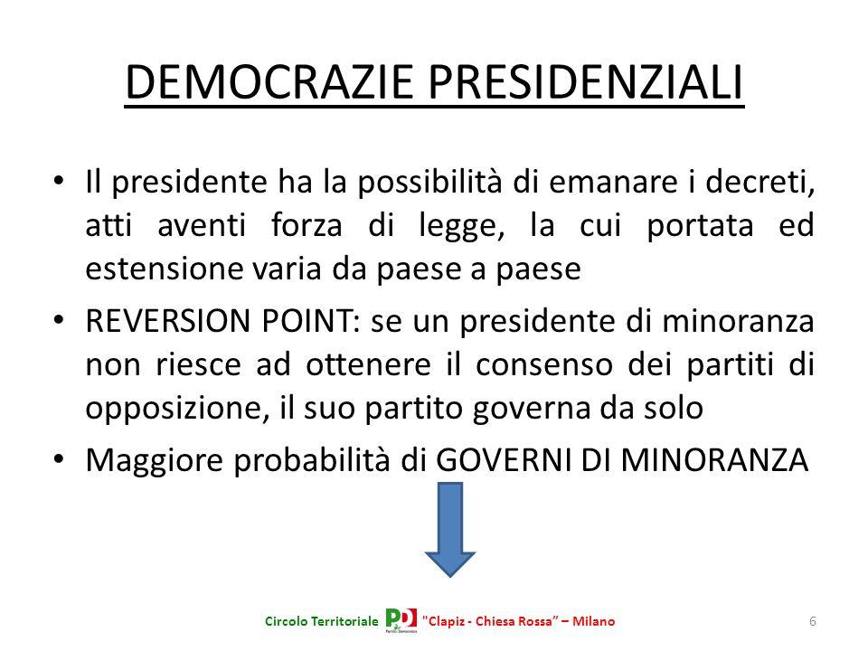 DEMOCRAZIE PRESIDENZIALI Il presidente ha la possibilità di emanare i decreti, atti aventi forza di legge, la cui portata ed estensione varia da paese