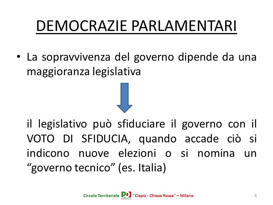 DEMOCRAZIE PARLAMENTARI La sopravvivenza del governo dipende da una maggioranza legislativa il legislativo può sfiduciare il governo con il VOTO DI SF