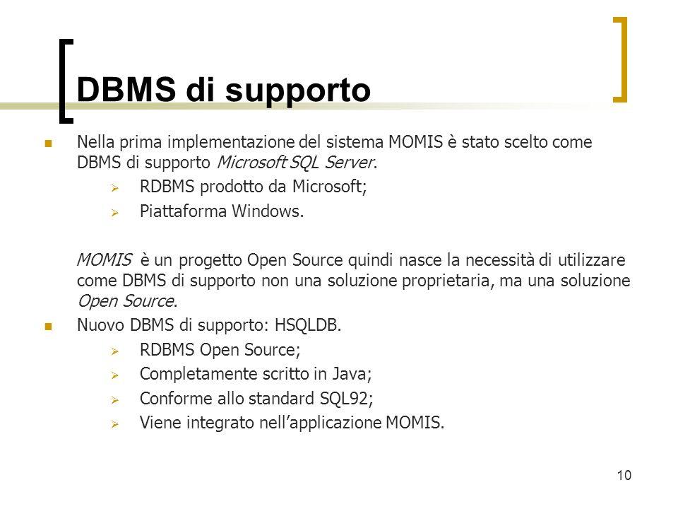 DBMS di supporto Nella prima implementazione del sistema MOMIS è stato scelto come DBMS di supporto Microsoft SQL Server. RDBMS prodotto da Microsoft;