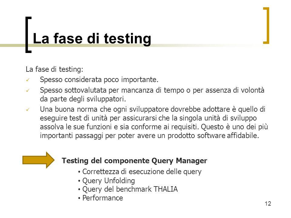 La fase di testing La fase di testing: Spesso considerata poco importante.