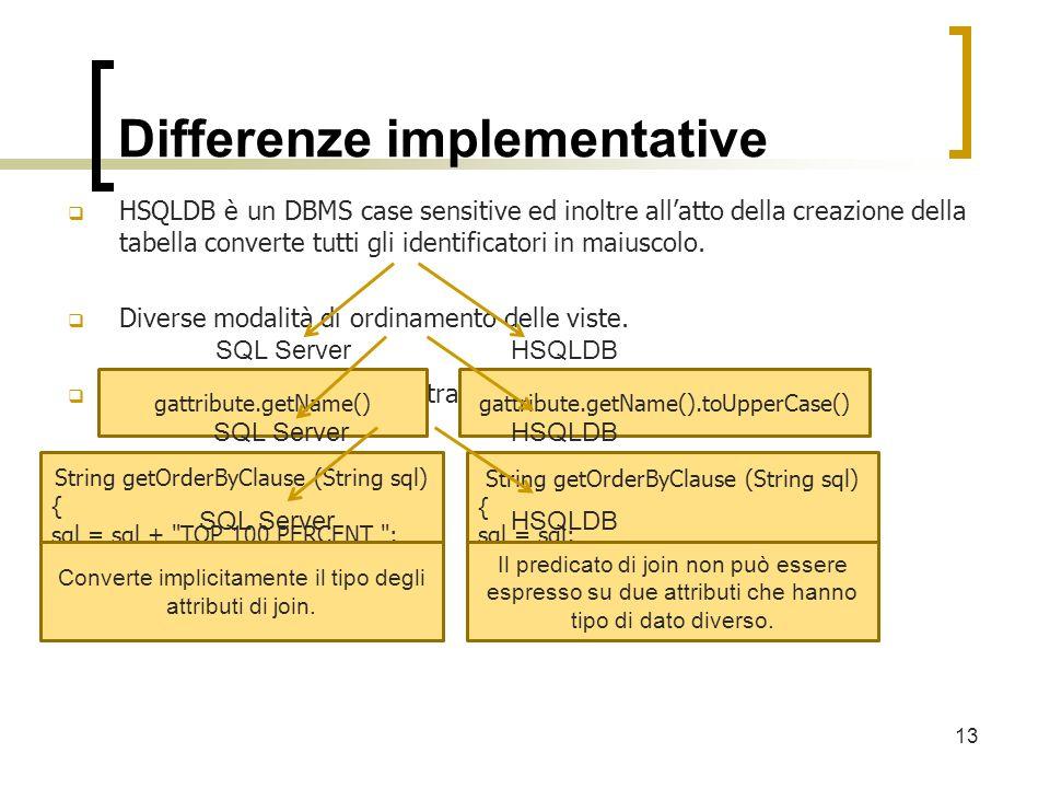 Differenze implementative HSQLDB è un DBMS case sensitive ed inoltre allatto della creazione della tabella converte tutti gli identificatori in maiuscolo.