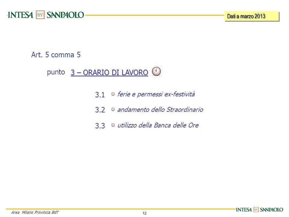 12 Area Milano Provincia BdT ferie e permessi ex-festività andamento dello Straordinario utilizzo della Banca delle Ore 3 – ORARIO DI LAVORO 3.1 3.2 3.3 Art.