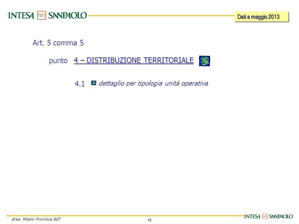 16 Area Milano Provincia BdT dettaglio per tipologia unità operativa 4 – DISTRIBUZIONE TERRITORIALE 4.1 Art.