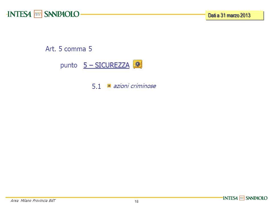 18 Area Milano Provincia BdT azioni criminose 5 – SICUREZZA 5.1 Art.