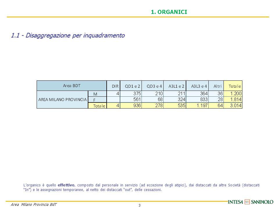 3 Area Milano Provincia BdT 1.