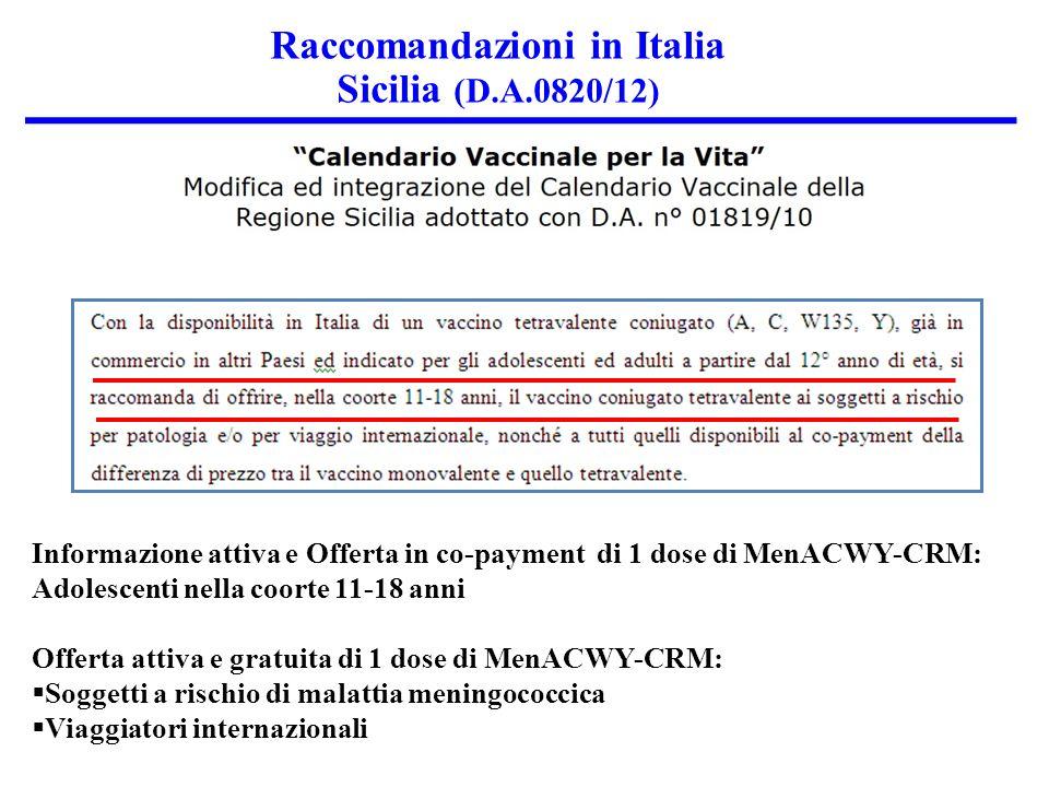 Raccomandazioni in Italia Sicilia (D.A.0820/12) Informazione attiva e Offerta in co-payment di 1 dose di MenACWY-CRM: Adolescenti nella coorte 11-18 a