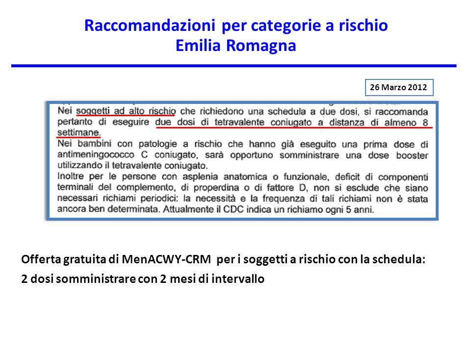 Raccomandazioni per categorie a rischio Emilia Romagna 26 Marzo 2012 Offerta gratuita di MenACWY-CRM per i soggetti a rischio con la schedula: 2 dosi