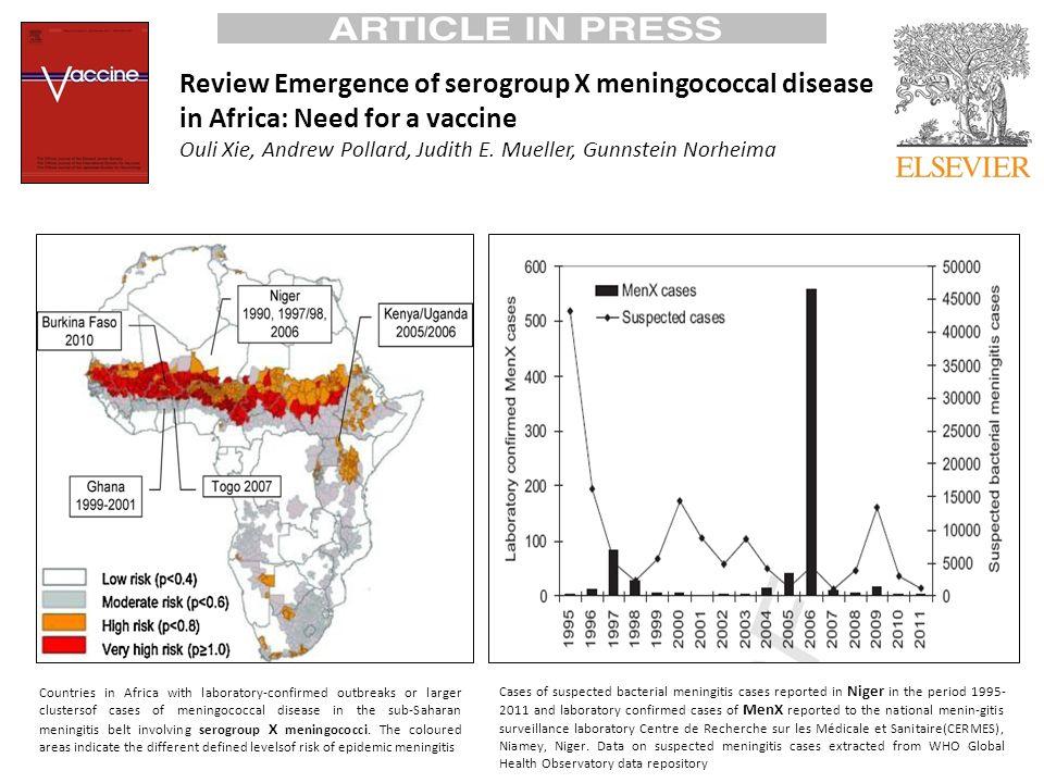 Lancet Vol 380 November 10, 2012 380: 1703–11 Estimates of global disease burden for meningitis attributable to Neisseria meningitidis (all ages), by organism and region (modificata) * African meningitis belt Low incidence regions for invasive meningococcal disease - Europe, USA, and Australia