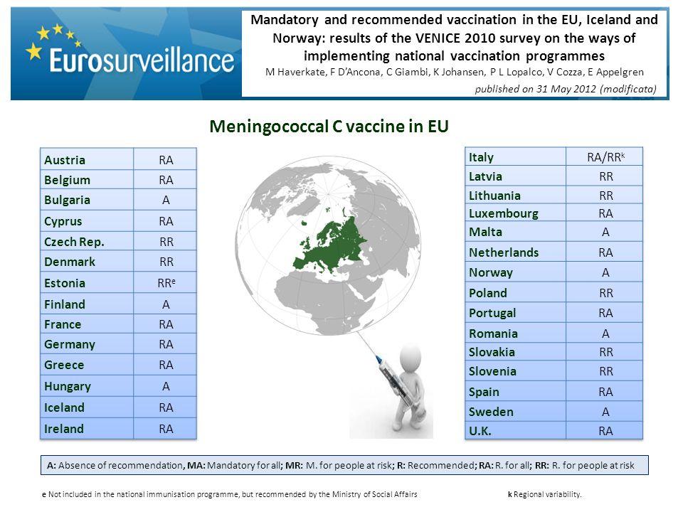 13.Meningococcal conjugate vaccines (MCV).