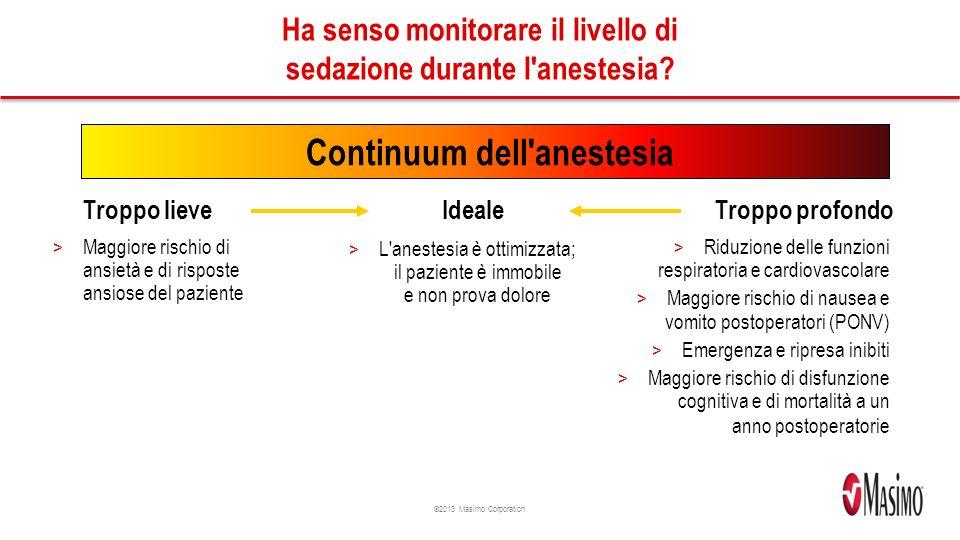©2013 Masimo Corporation Ha senso monitorare il livello di sedazione durante l anestesia.