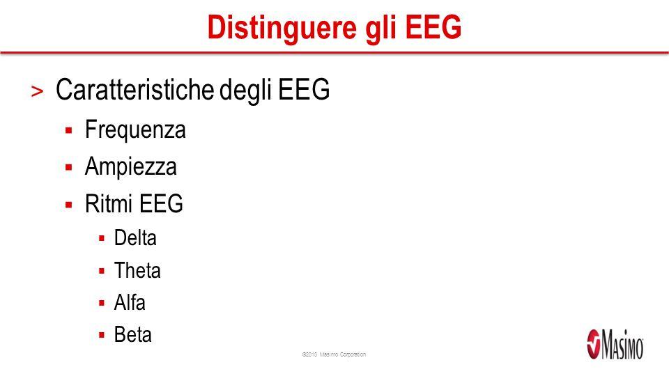 ©2013 Masimo Corporation Distinguere gli EEG > Caratteristiche degli EEG Frequenza Ampiezza Ritmi EEG Delta Theta Alfa Beta
