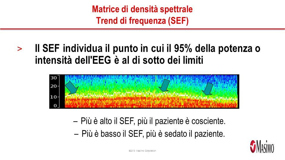 ©2013 Masimo Corporation Matrice di densità spettrale Trend di frequenza (SEF) > Il SEF individua il punto in cui il 95% della potenza o intensità dell EEG è al di sotto dei limiti –Più è alto il SEF, più il paziente è cosciente.