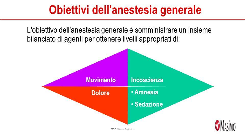 ©2013 Masimo Corporation Movimento Dolore Obiettivi dell anestesia generale L obiettivo dell anestesia generale è somministrare un insieme bilanciato di agenti per ottenere livelli appropriati di: Incoscienza Amnesia Sedazione