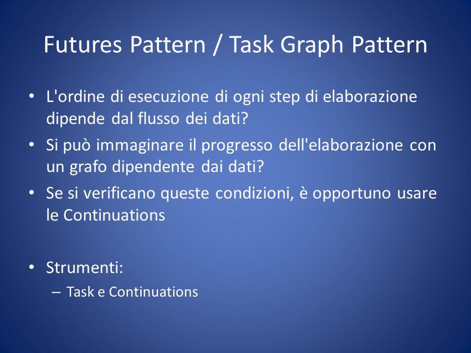 Futures Pattern / Task Graph Pattern L'ordine di esecuzione di ogni step di elaborazione dipende dal flusso dei dati? Si può immaginare il progresso d