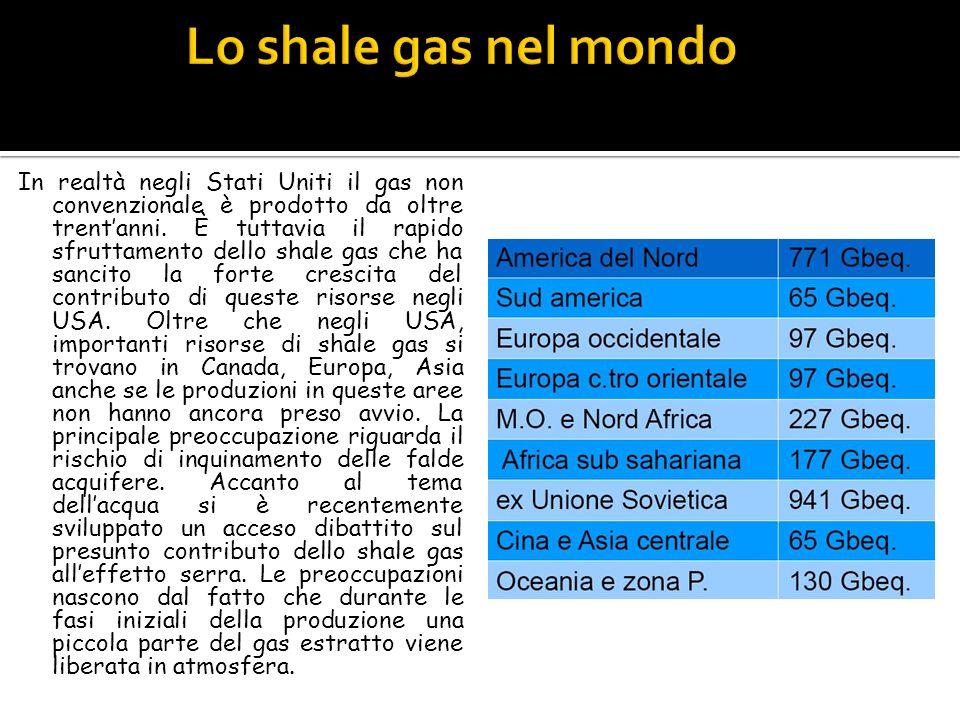 In realtà negli Stati Uniti il gas non convenzionale è prodotto da oltre trentanni. È tuttavia il rapido sfruttamento dello shale gas che ha sancito l