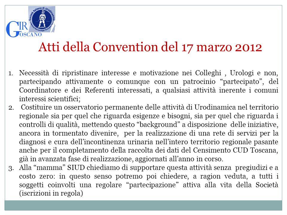Atti della Convention del 17 marzo 2012 1.Necessità di ripristinare interesse e motivazione nei Colleghi, Urologi e non, partecipando attivamente o co