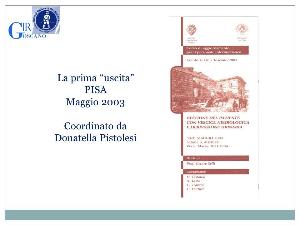 Pozzolatico, gennaio 2004 Corso Interdisciplinare ed Interprofessionale Coordinato da: G.L.Bracco A.Pizzi A.Tosto